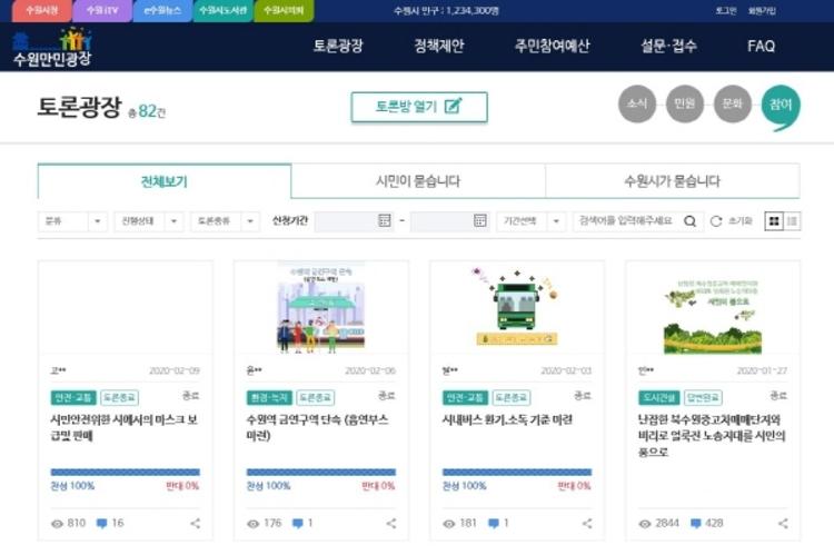 수원시, 시민참여 온라인 플랫폼 '수원만민광장'운영…소통 역할 톡톡
